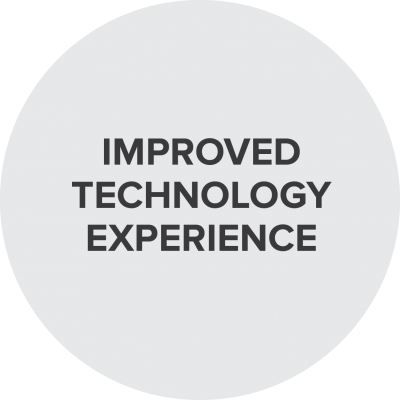 Improved Technology Experience Foundation Graphic
